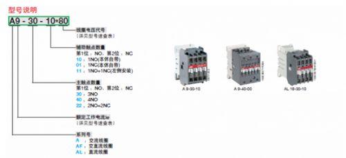 44kw双电机风机控制箱接线图