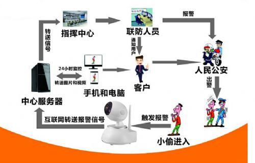 小区音响系统接线图