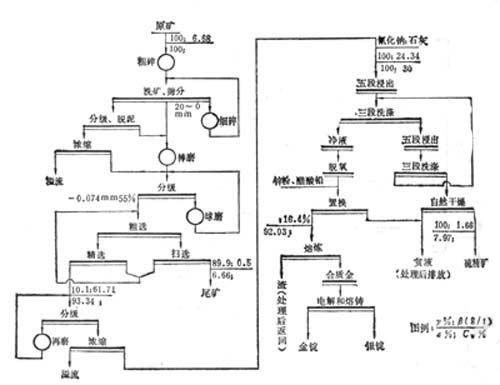 电路 电路图 电子 原理图 500_385