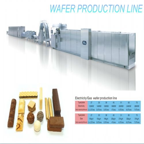 Saiheng Wafer Biscuit Production Line