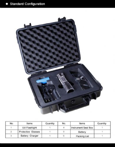 VM30 Industrial LED UV NDT Flashlight