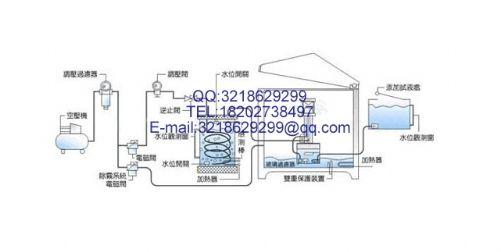 电路 电路图 电子 户型 户型图 平面图 原理图 500_252