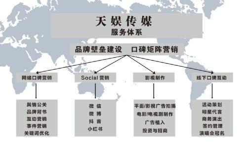 陈国坤广告代言商演明星推荐产品baisu1123