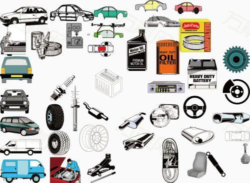 汽车零部件可靠性测试