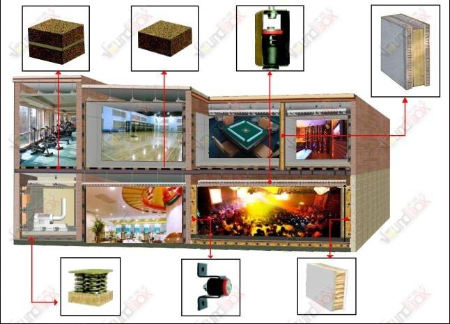 声博士off隔音减震系统--墙面结构图;