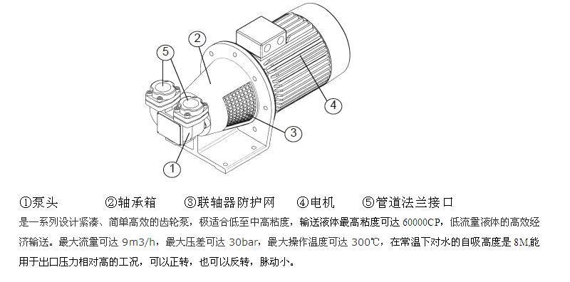 齿轮零件手绘图