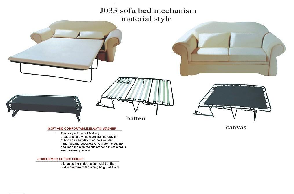 Three folding sofa bed mechanism for Sofa bed mechanism