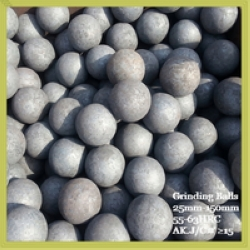 Forged steel grinding media balls 25mm-150mm