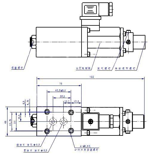 egeteco矿用提升机专用比例阀bdg-02