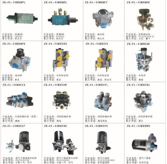 销售所有中国重汽产品及其改装产品,包括:自卸车配件,水泥搅拌车配件